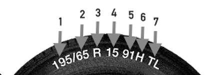 Reifen kennzeichnung geschwindigkeit